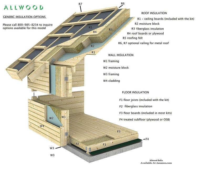 allwood bella tiny house