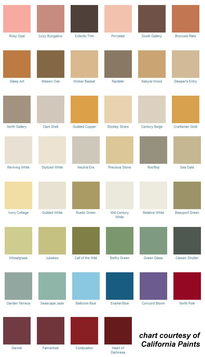 High Quality Arts U0026 Crafts / Craftsman Colors 1900   1920. Bungalow Exterior Paint Chart