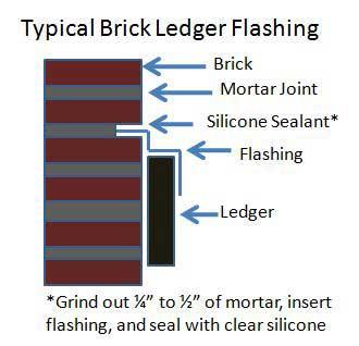 diagram of typical brick ledger flashing
