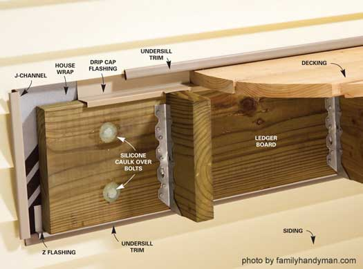 diagram showing components of porch flashing