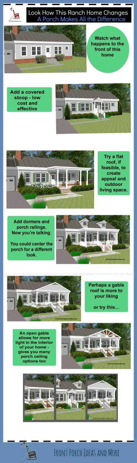 A home can be transformed with a front porch - large or small.  Our Porch Illustrator shows you the difference.  Look at how this ranch home is transformed with a porch.  Front Porch Ideas and More