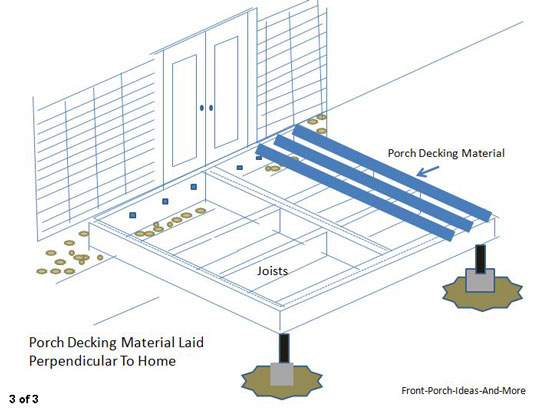 typical front porch flooring construction graphic
