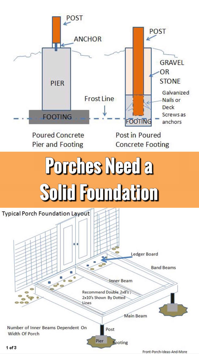 Porch Foundations Repairs Footing