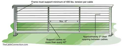 Steel Cable Railings Example Illustration