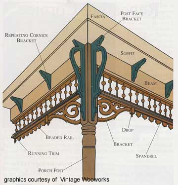 graphics depicting the parts of exterior house trim