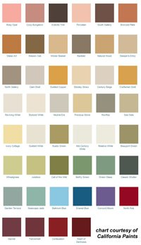 bungalow exterior paint color chart
