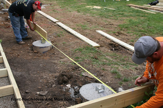 concrete anchors for posts