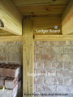 ledger board supported with post according to code