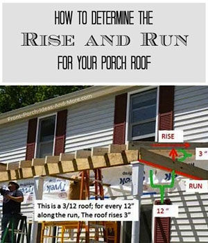 picture showing rise and the run