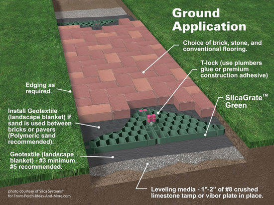 Silca System® for walkways