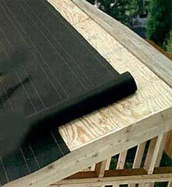 Different Types Of Roofing Material Roof Construction