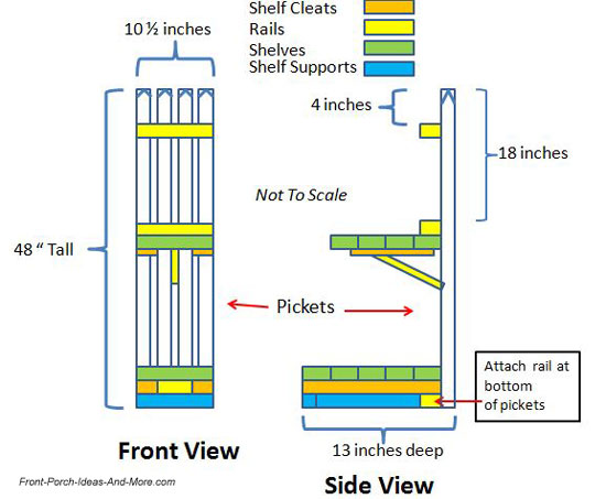 diagram of halloween candy holder for front porch