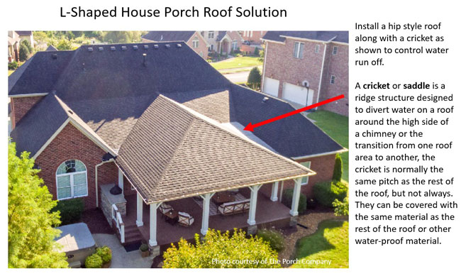 Porch Roof Construction How To Build