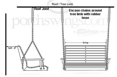 Front Porch Swing Design