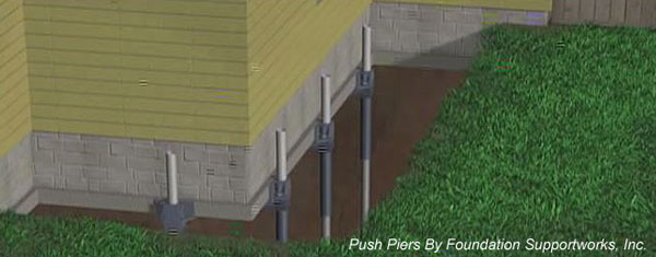 diagram of push piers installed by foundation by foundation supportworks