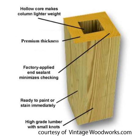 kdat treated porch column diagram