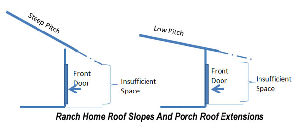 diagram showing ranch roof slopes